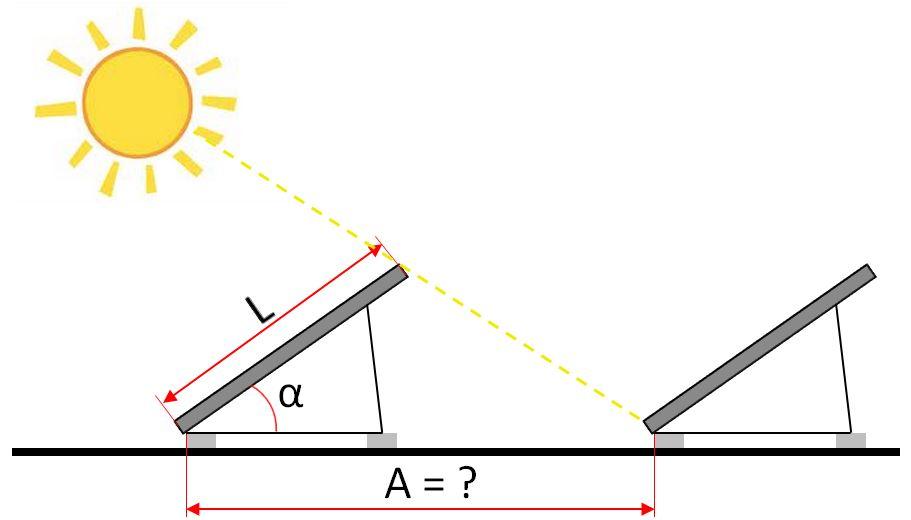 Afstand zonnepanelen plat dak berekenen calculator - Van schaduw dak ...
